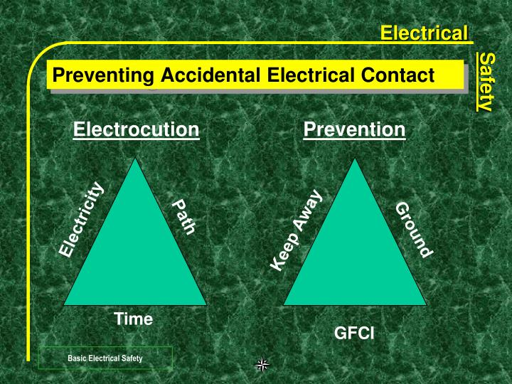Preventing Accidental Electrical Contact