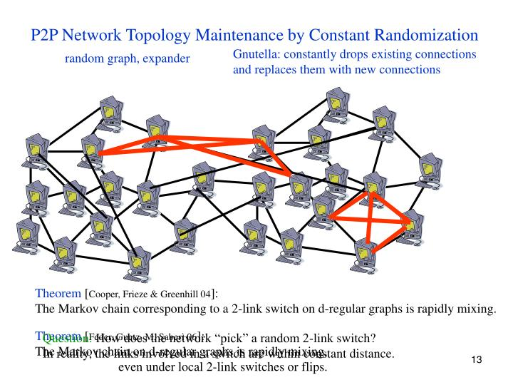 P2P Network Topology Maintenance by Constant Randomization