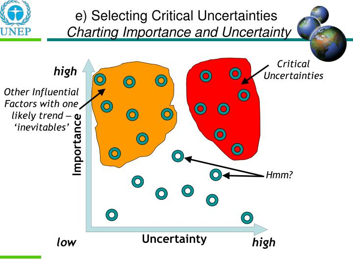 e) Selecting Critical Uncertainties