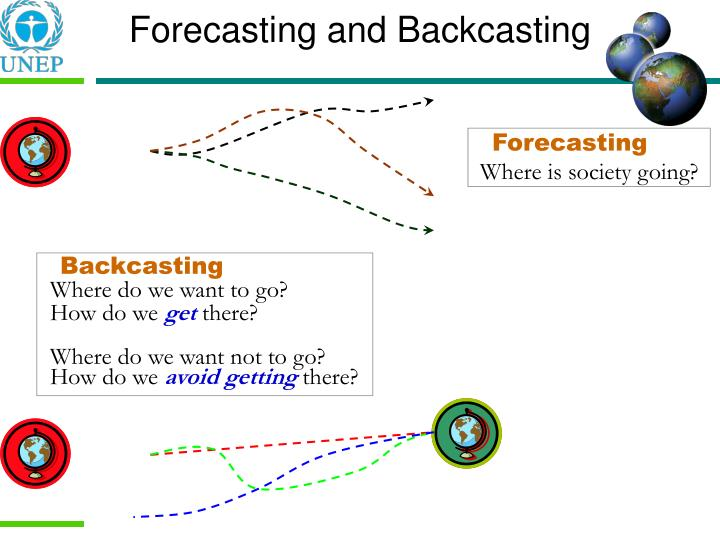 Forecasting and