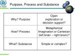 purpose process and substance