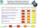 summary of scenarios impact on ade main environmental issues