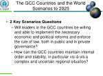 the gcc countries and the world scenarios to 20251