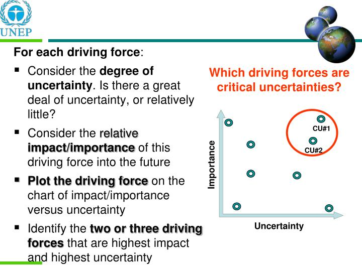 Which driving forces are critical uncertainties?