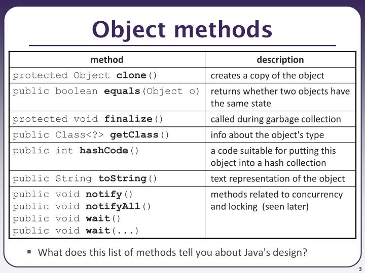 Object methods