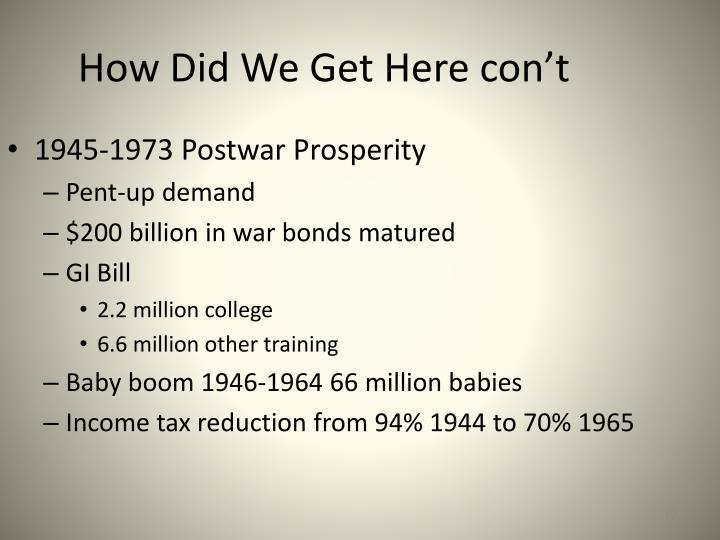 1945-1973 Postwar Prosperity