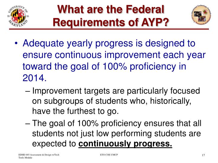 What are the Federal Requirements of AYP?