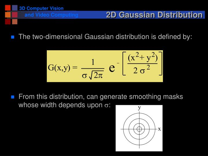 2D Gaussian Distribution
