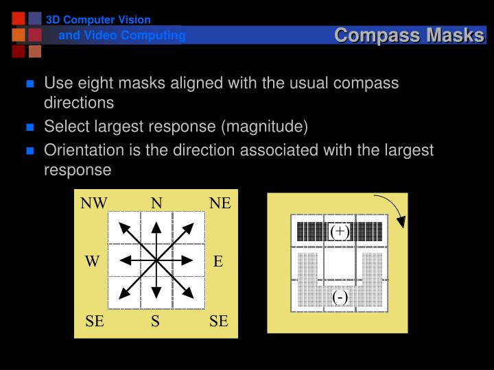 Compass Masks