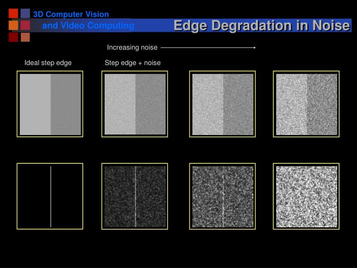 Edge Degradation in Noise