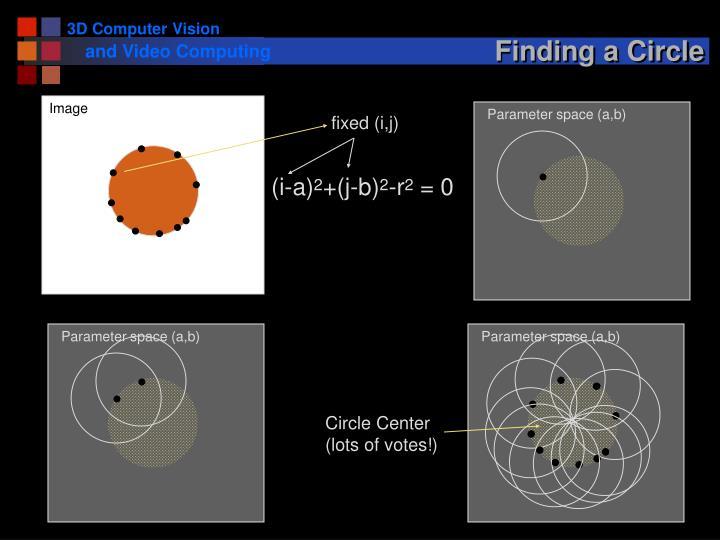 Parameter space (a,b)