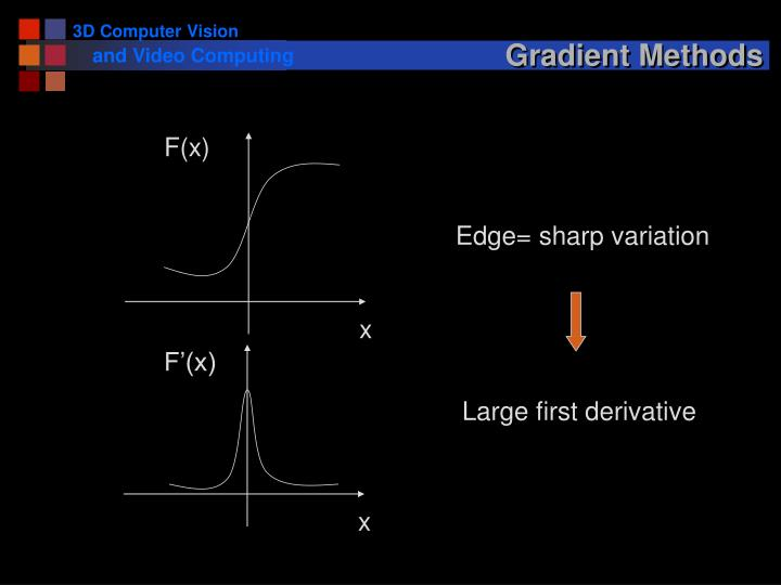 Gradient Methods