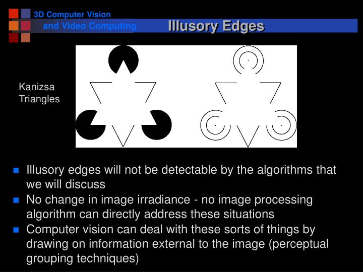Illusory Edges