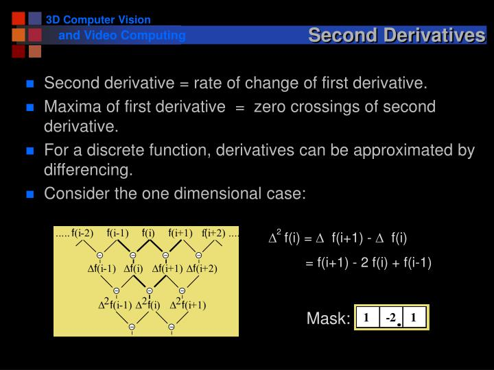 Second Derivatives