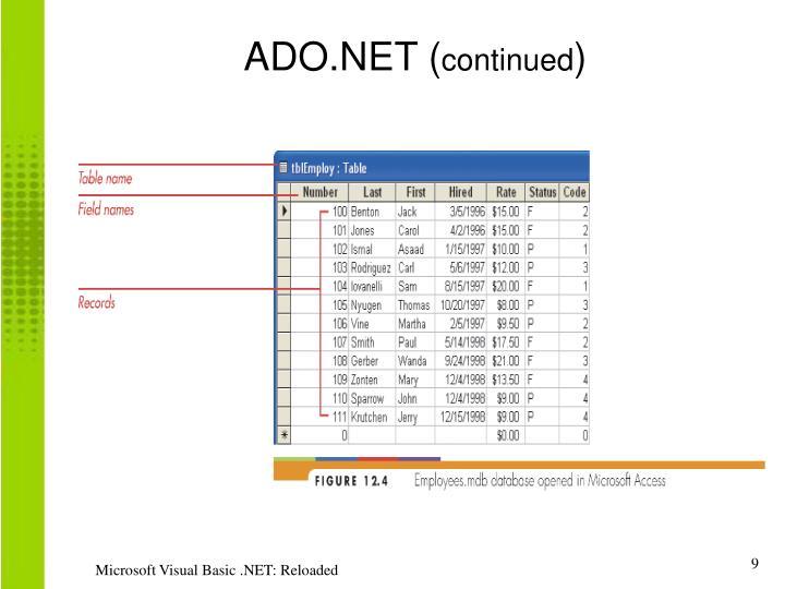 ADO.NET (