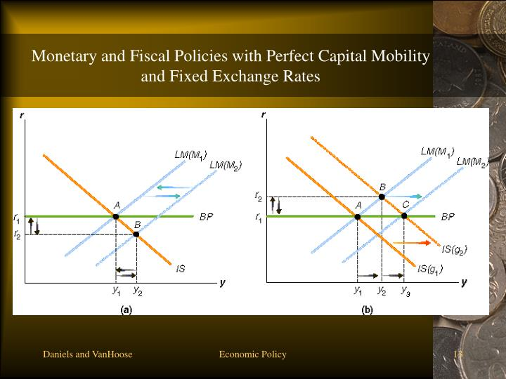 Monetary and Fiscal Policies with Perfect Capital Mobility