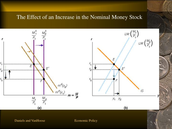 The Effect of an Increase in the Nominal Money Stock