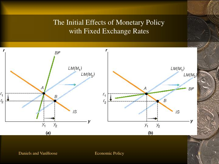 The Initial Effects of Monetary Policy