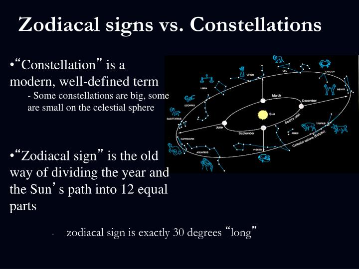 Zodiacal signs vs. Constellations