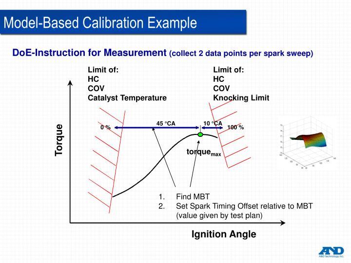 Model-Based Calibration Example