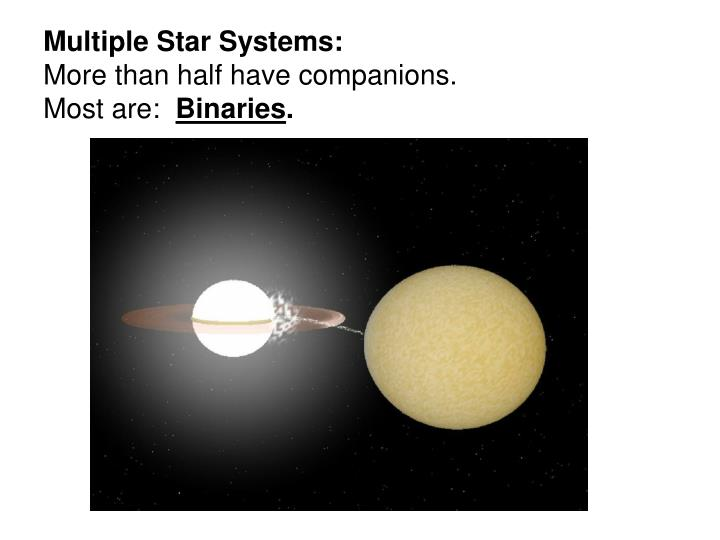 Multiple Star Systems: