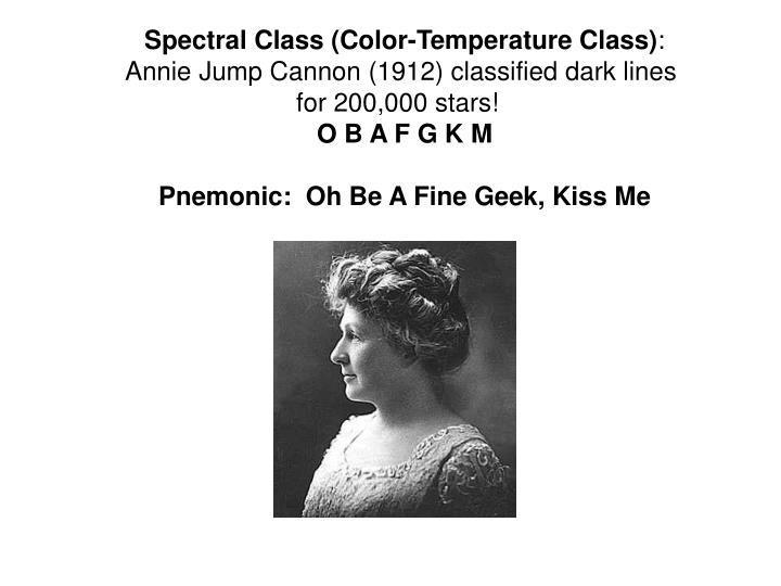 Spectral Class (Color-Temperature Class)