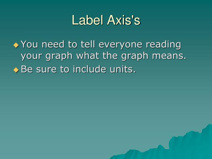 Label Axis's
