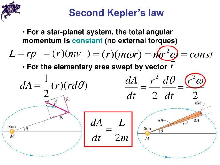 Second Kepler's law