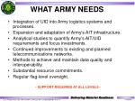 what army needs