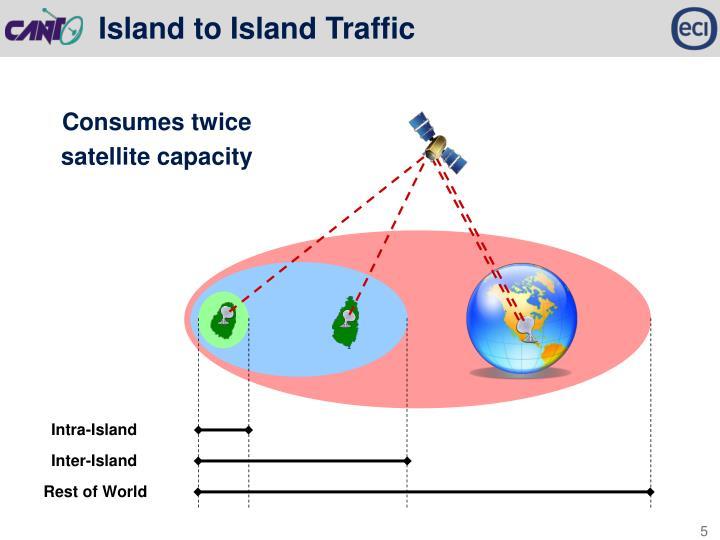 Island to Island Traffic