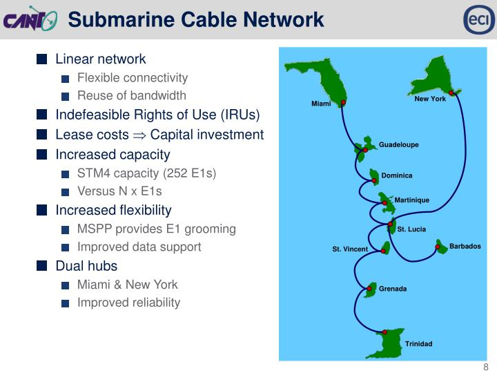 Submarine Cable Network