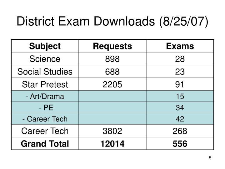 District Exam Downloads (8/25/07)