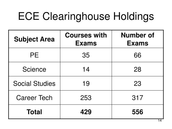 ECE Clearinghouse Holdings