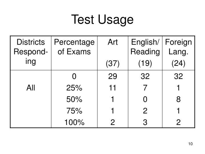 Test Usage