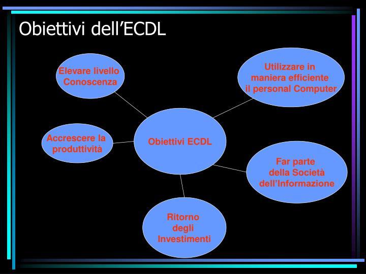 Obiettivi dell'ECDL