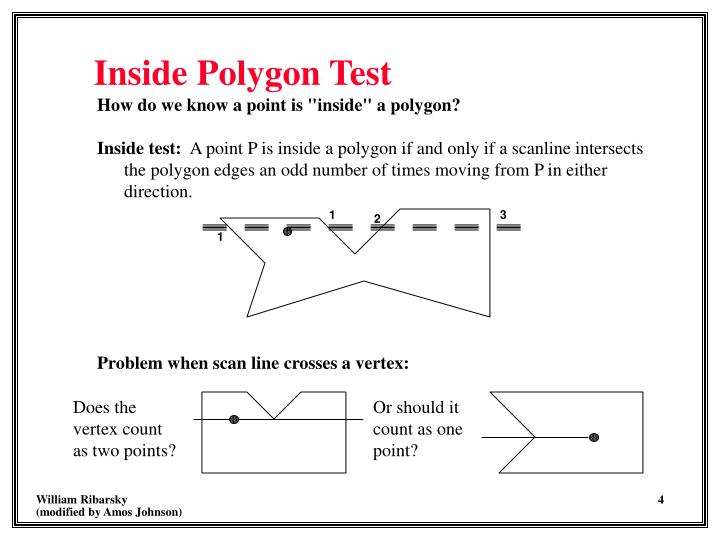 "How do we know a point is ""inside"" a polygon?"