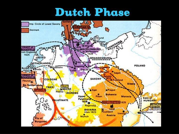 Dutch Phase