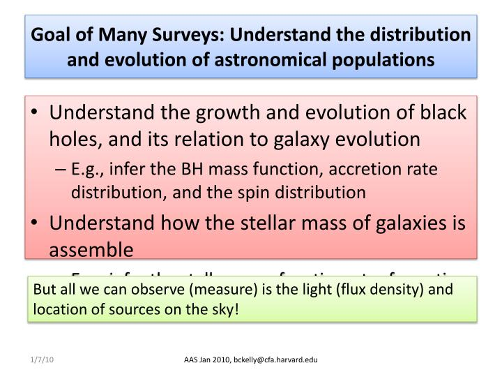 Goal of many surveys understand the distribution and evolution of astronomical populations