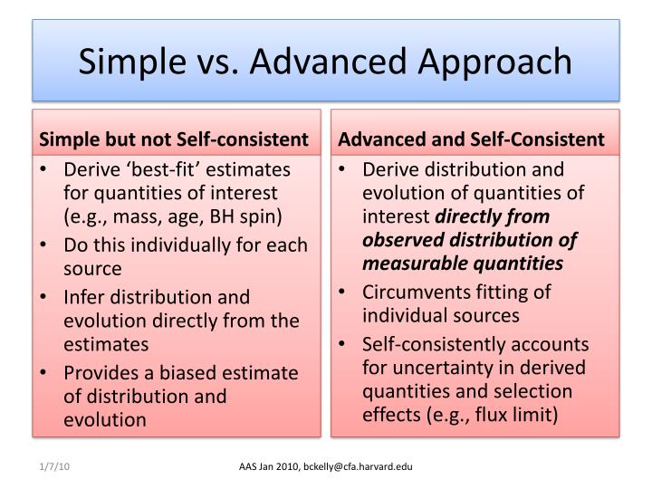 Simple vs advanced approach