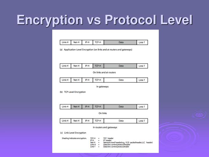 Encryption vs Protocol Level
