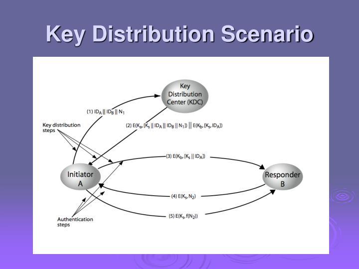 Key Distribution Scenario