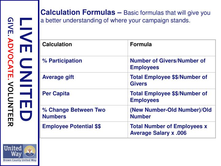 Calculation Formulas –
