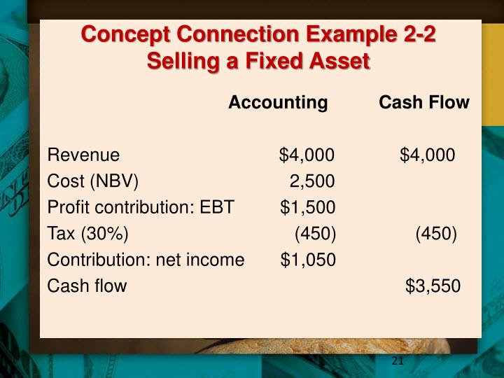 Concept Connection Example 2-2 Selling a Fixed Asset
