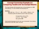 concept connection example 2 5 comparing taxable and tax exempt returns