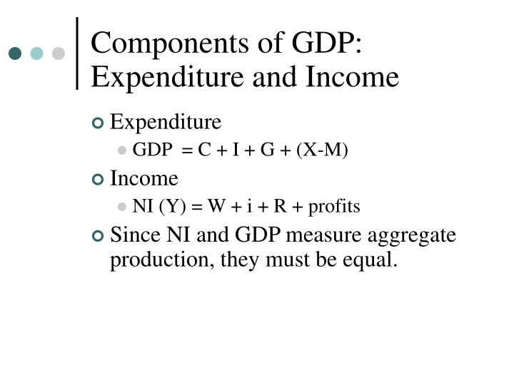 Components of GDP: Expenditure and Income