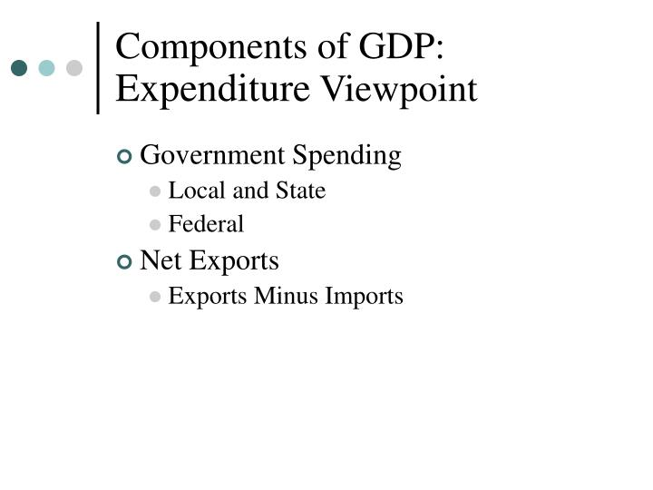Components of GDP: