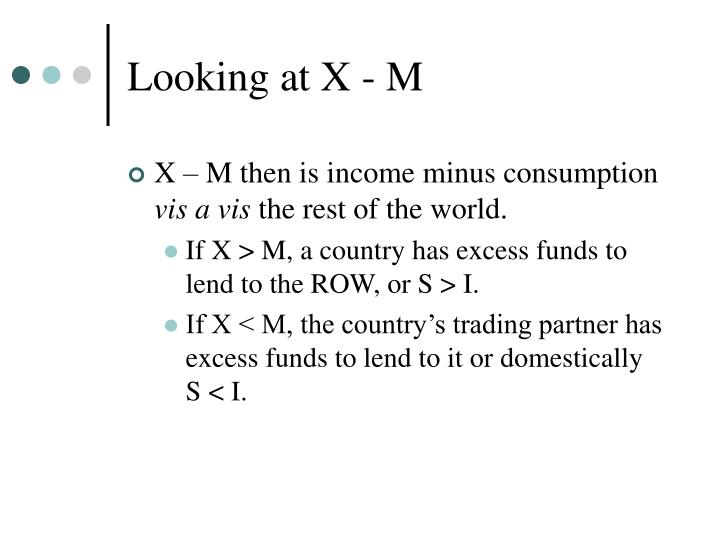 Looking at X - M