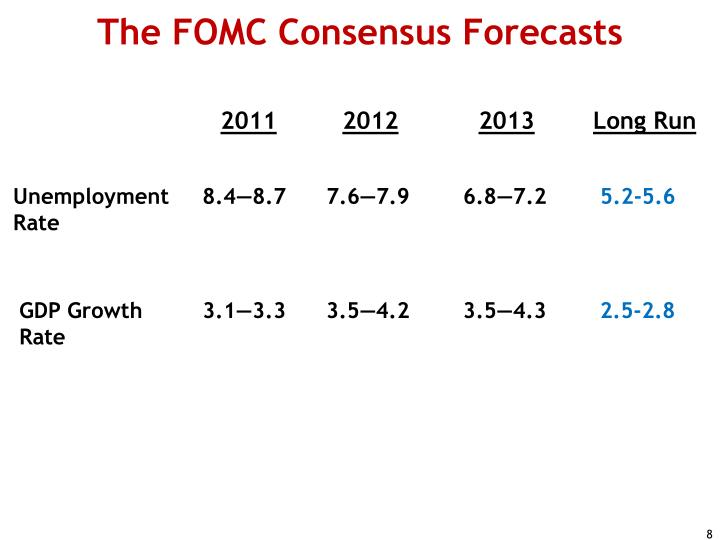 The FOMC Consensus Forecasts
