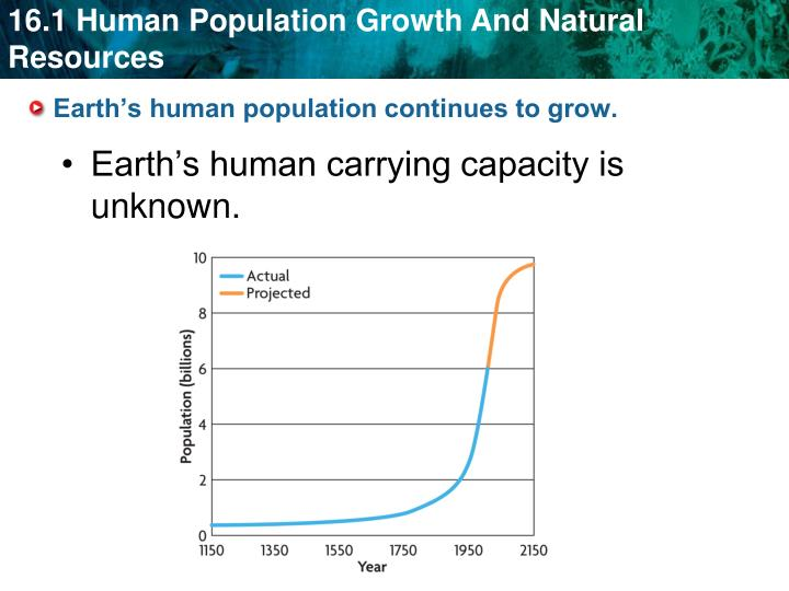Earth s human population continues to grow