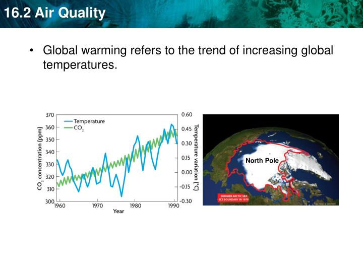 Global warming refers to the trend of increasing global temperatures.